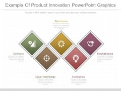 Example Of Product Innovation Powerpoint Graphics