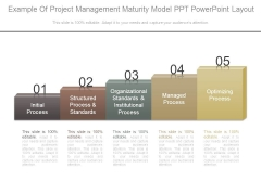 Example Of Project Management Maturity Model Ppt Powerpoint Layout