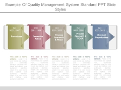 Example Of Quality Management System Standard Ppt Slide Styles