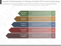 Example Of Retail Analytics For Strategy Formation Ppt Powerpoint Slide Rules