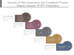 Example Of Risk Governance And Compliance Process Diagram Example Of Ppt Presentation
