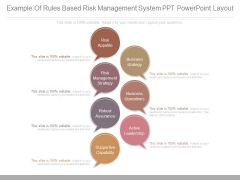 Example Of Rules Based Risk Management System Ppt Powerpoint Layout
