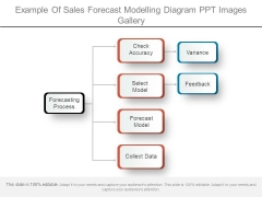 Example Of Sales Forecast Modelling Diagram Ppt Images Gallery