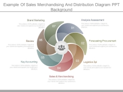 Example Of Sales Merchandising And Distribution Diagram Ppt Background
