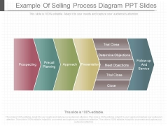 Example Of Selling Process Diagram Ppt Slides