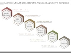 Example Of Seo Based Benefits Analysis Diagram Ppt Templates