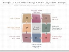 Example Of Social Media Strategy For Crm Diagram Ppt Example