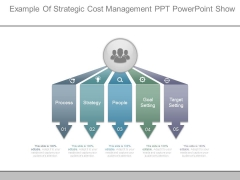 Example Of Strategic Cost Management Ppt Powerpoint Show