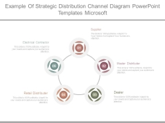 Example Of Strategic Distribution Channel Diagram Powerpoint Templates Microsoft