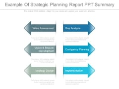 Example Of Strategic Planning Report Ppt Summary