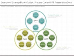 Example Of Strategy Model Context Process Content Ppt Presentation Deck