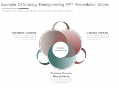 Example Of Strategy Reengineering Ppt Presentation Slides