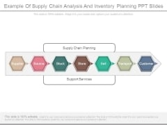 Example Of Supply Chain Analysis And Inventory Planning Ppt Slides