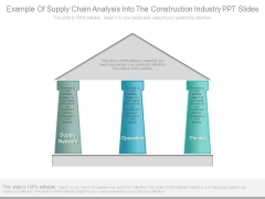 Example Of Supply Chain Analysis Into The Construction Industry Ppt Slides
