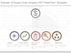Example Of Supply Chain Analytics Ppt Powerpoint Templates