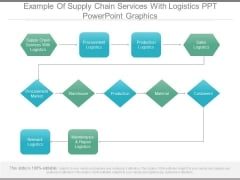 Example Of Supply Chain Services With Logistics Ppt Powerpoint Graphics