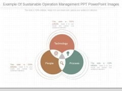 Example Of Sustainable Operation Management Ppt Powerpoint Images