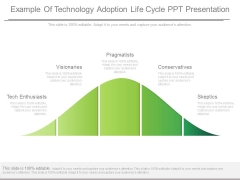 Example Of Technology Adoption Life Cycle Ppt Presentation