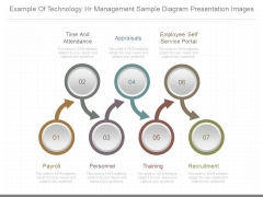Example Of Technology Hr Management Sample Diagram Presentation Images