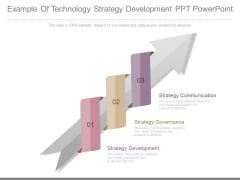 Example Of Technology Strategy Development Ppt Powerpoint