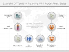 Example Of Territory Planning Ppt Powerpoint Slides