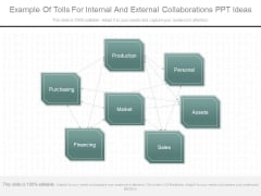 Example Of Tolls For Internal And External Collaborations Ppt Ideas