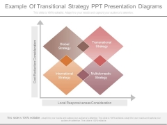 Example Of Transitional Strategy Ppt Presentation Diagrams