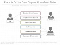 Example Of Use Case Diagram Powerpoint Slides