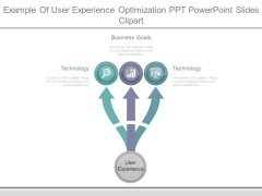 Example Of User Experience Optimization Ppt Powerpoint Slides Clipart