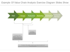 Example Of Value Chain Analysis Exercise Diagram Slides Show