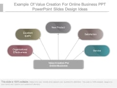 Example Of Value Creation For Online Business Ppt Powerpoint Slides Design Ideas