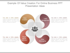 Example Of Value Creation For Online Business Ppt Presentation Ideas