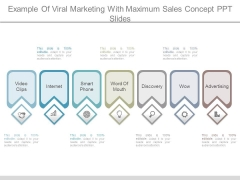 Example Of Viral Marketing With Maximum Sales Concept Ppt Slides