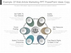 Example Of Web Article Marketing Ppt Powerpoint Ideas Copy