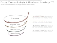 Example Of Website Application And Development Methodology Ppt