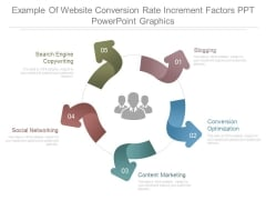 Example Of Website Conversion Rate Increment Factors Ppt Powerpoint Graphics