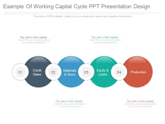 Example Of Working Capital Cycle Ppt Presentation Design
