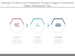 Example Of Zero Level Distribution Process Diagram Powerpoint Slides Presentation Tips