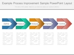 Example Process Improvement Sample Powerpoint Layout
