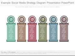 Example Social Media Strategy Diagram Presentation Powerpoint