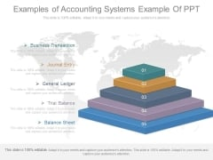 Examples Of Accounting Systems Example Of Ppt