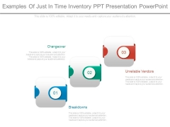 Examples Of Just In Time Inventory Ppt Presentation Powerpoint