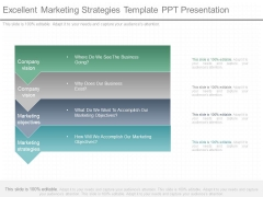 Excellent Marketing Strategies Template Ppt Presentation