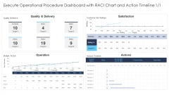 Execute Operational Procedure Dashboard With Raci Chart And Action Timeline Quality Structure PDF