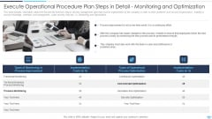 Execute Operational Procedure Plan Steps In Detail Monitoring And Optimization Elements PDF