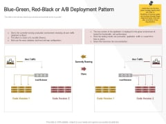 Executing Deployment And Release Strategic Plan Blue Green Red Black Or A B Deployment Pattern Diagrams PDF