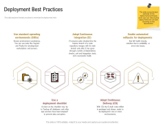Executing Deployment And Release Strategic Plan Deployment Best Practices Graphics PDF