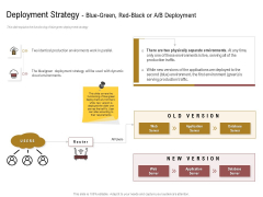 Executing Deployment And Release Strategic Plan Deployment Strategy Blue Green Red Black Or A B Deployment Clipart PDF