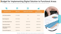 Executing Online Solution In Banking Budget For Implementing Digital Solution To Functional Areas Formats PDF