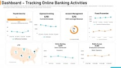 Executing Online Solution In Banking Dashboard Tracking Online Banking Activities Structure PDF